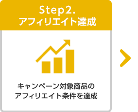 Step2.アフィリエイト達成