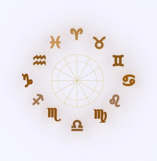 【人生が楽しくなる!インド占星術教室】通信講座 a初級編・中級編・中級続編