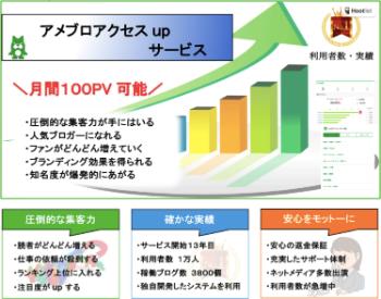 アメブロアクセスupサービス(月間100万PVプラン)